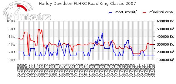 Harley Davidson FLHRC Road King Classic 2007