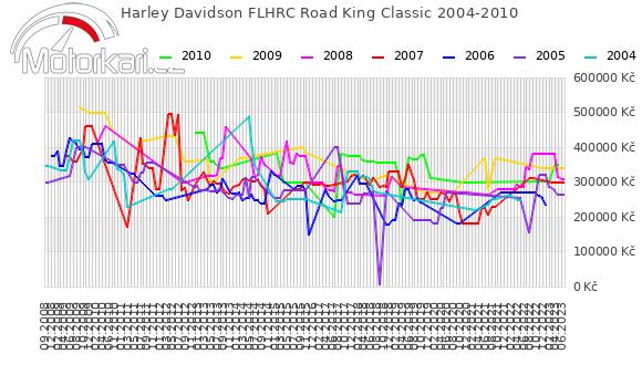 Harley Davidson FLHRC Road King Classic 2004-2010