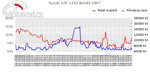 Suzuki GSF 1250 Bandit 2007