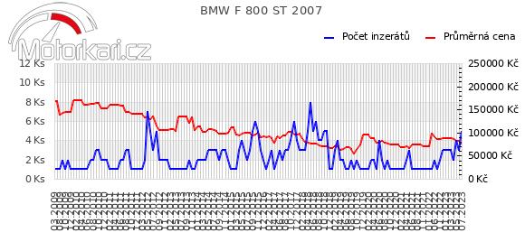 BMW F 800 ST 2007