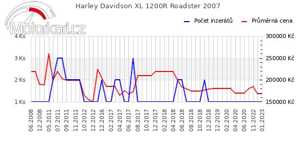 Harley Davidson XL 1200R Roadster 2007