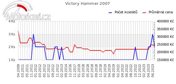 Victory Hammer 2007
