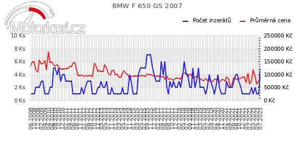 BMW F 650 GS 2007