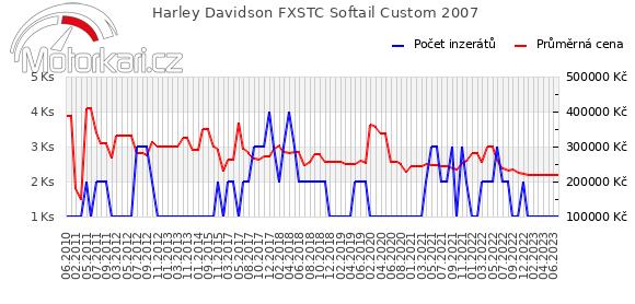 Harley Davidson FXSTC Softail Custom 2007