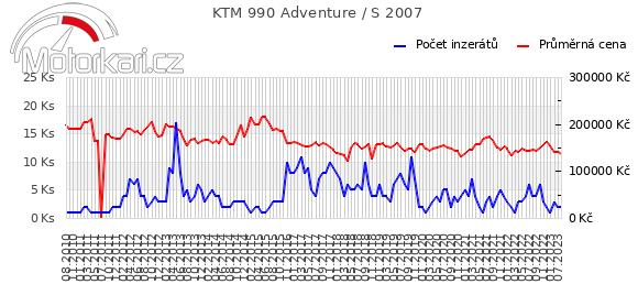 KTM 990 Adventure / S 2007