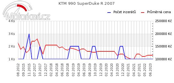 KTM 990 SuperDuke R 2007