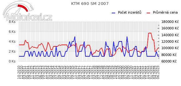 KTM 690 SM 2007