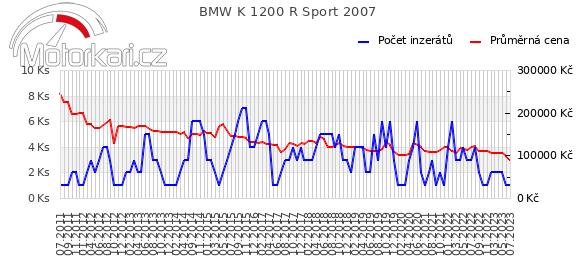 BMW K 1200 R Sport 2007