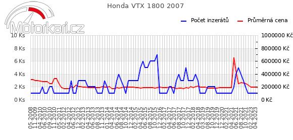 Honda VTX 1800 2007
