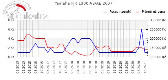 Yamaha FJR 1300 AS 2007
