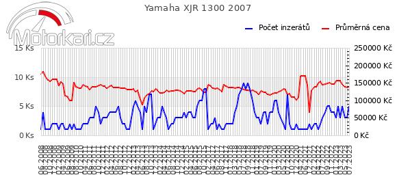 Yamaha XJR 1300 2007
