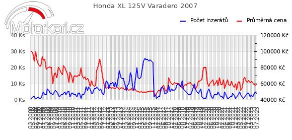 Honda XL 125V Varadero 2007