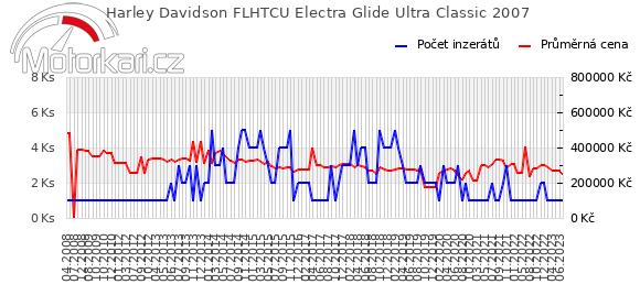 Harley Davidson FLHTCU Electra Glide Ultra Classic 2007