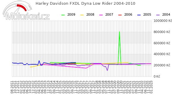Harley Davidson FXDL Dyna Low Rider 2004-2010