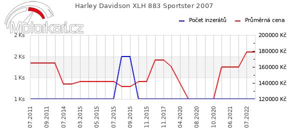 Harley Davidson XLH 883 Sportster 2007