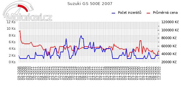 Suzuki GS 500E 2007