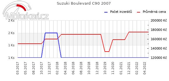 Suzuki Boulevard C90 2007