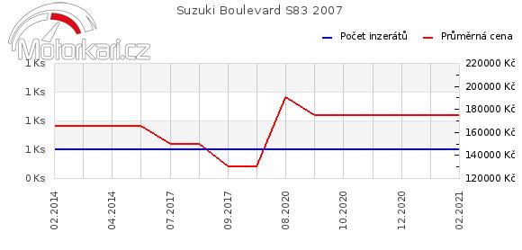 Suzuki Boulevard S83 2007