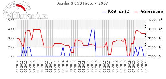 Aprilia SR 50 Factory 2007