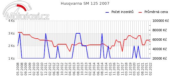 Husqvarna SM 125 2007