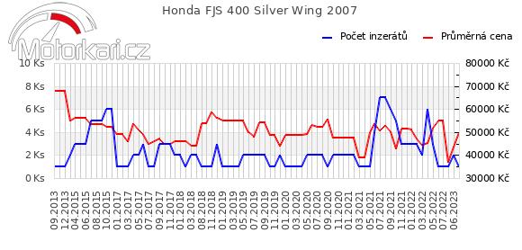 Honda FJS 400 Silver Wing 2007