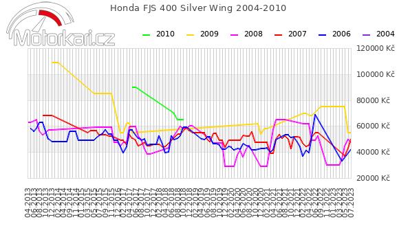 Honda FJS 400 Silver Wing 2004-2010