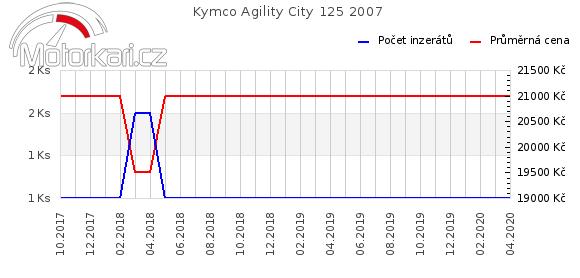 Kymco Agility City 125 2007