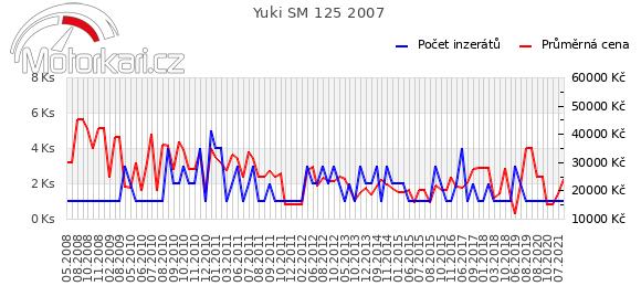 Yuki SM 125 2007