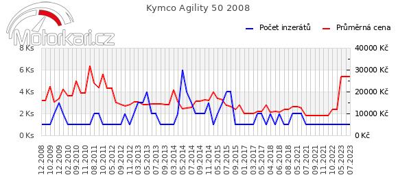 Kymco Agility 50 2008