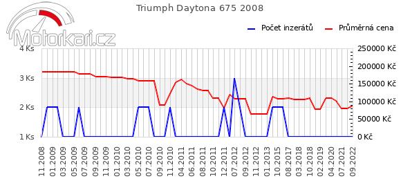Triumph Daytona 675 2008