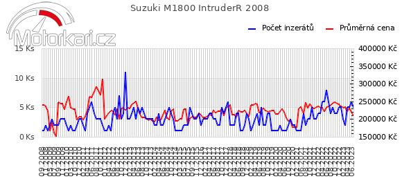 Suzuki M1800 IntruderR 2008
