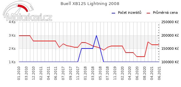 Buell XB12S Lightning 2008