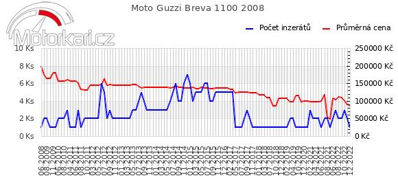 Moto Guzzi Breva 1100 2008