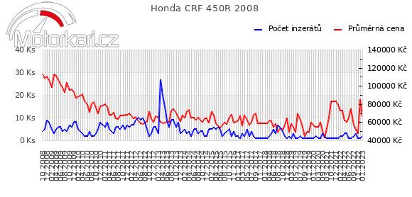 Honda CRF 450R 2008