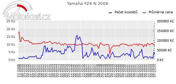 Yamaha FZ6 N 2008