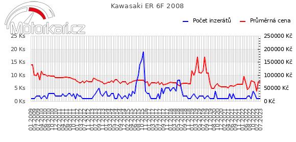 Kawasaki ER 6F 2008