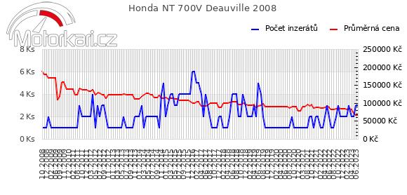Honda NT 700V Deauville 2008