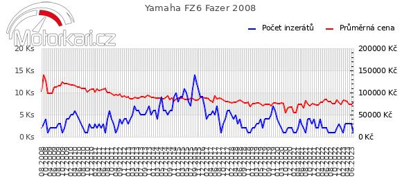 Yamaha FZ6 Fazer 2008