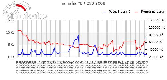 Yamaha YBR 250 2008