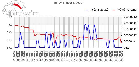 BMW F 800 S 2008