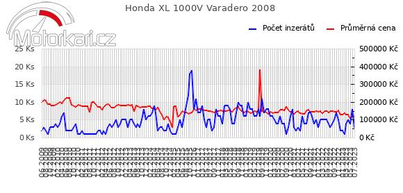 Honda XL 1000V Varadero 2008