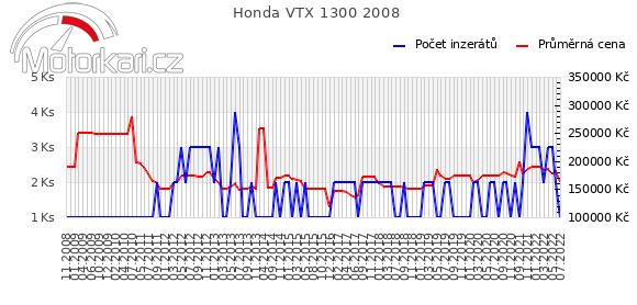 Honda VTX 1300 2008