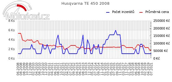 Husqvarna TE 450 2008