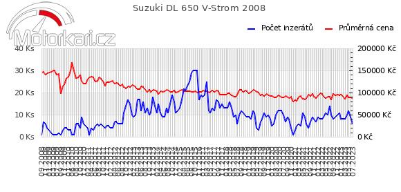 Suzuki DL 650 V-Strom 2008