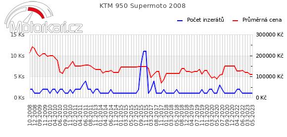 KTM 950 Supermoto 2008