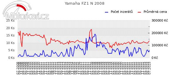 Yamaha FZ1 N 2008
