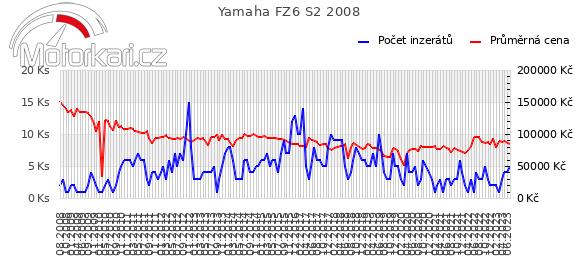 Yamaha FZ6 S2 2008