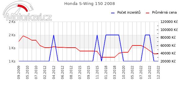 Honda S-Wing 150 2008