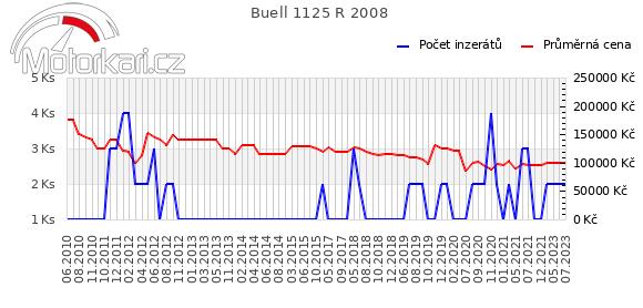 Buell 1125 R 2008