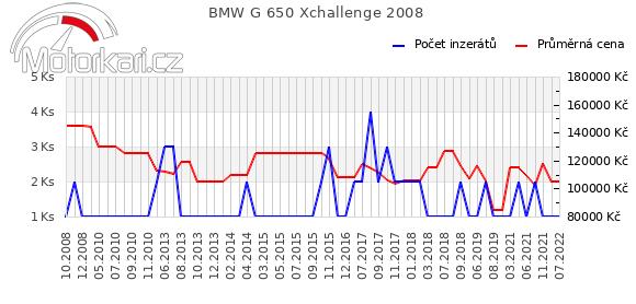 BMW G 650 Xchallenge 2008